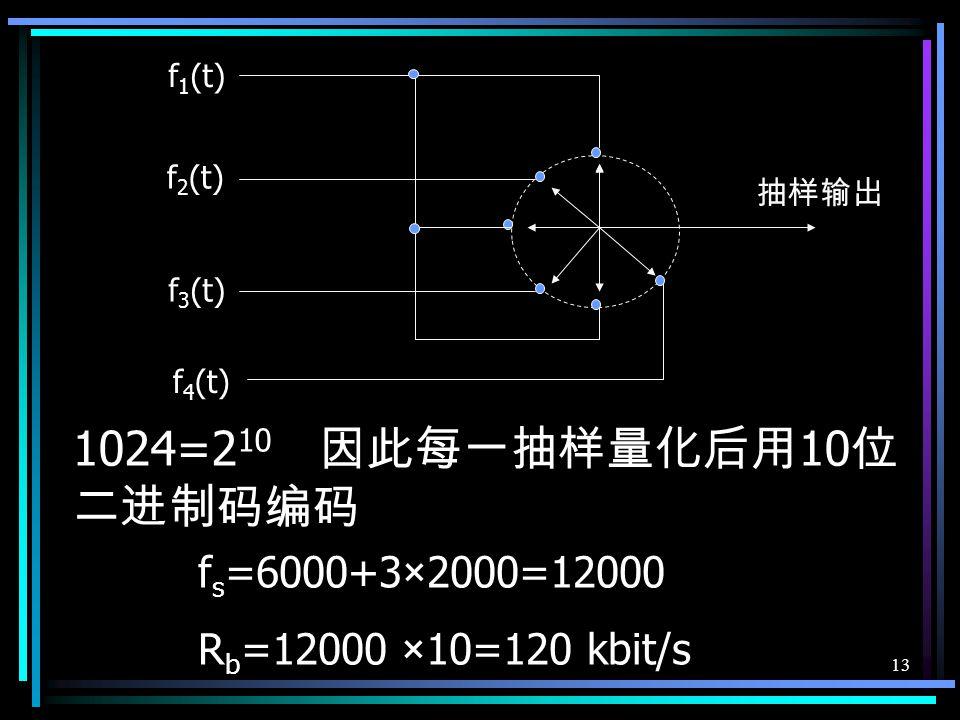 12 例 4 已知 f 1 (t) 限带为 3kHz, f 2 (t), f 3 (t), f 4 (t) 限带为 1kHz, 以奈氏速率进行抽样, 然后进行 1024 级量化及二进制编码, 试 求 抽样速率为多少 ? 画出适用的复用装置. 输出 R b 解 f s1 =6kHz f 2 (t),
