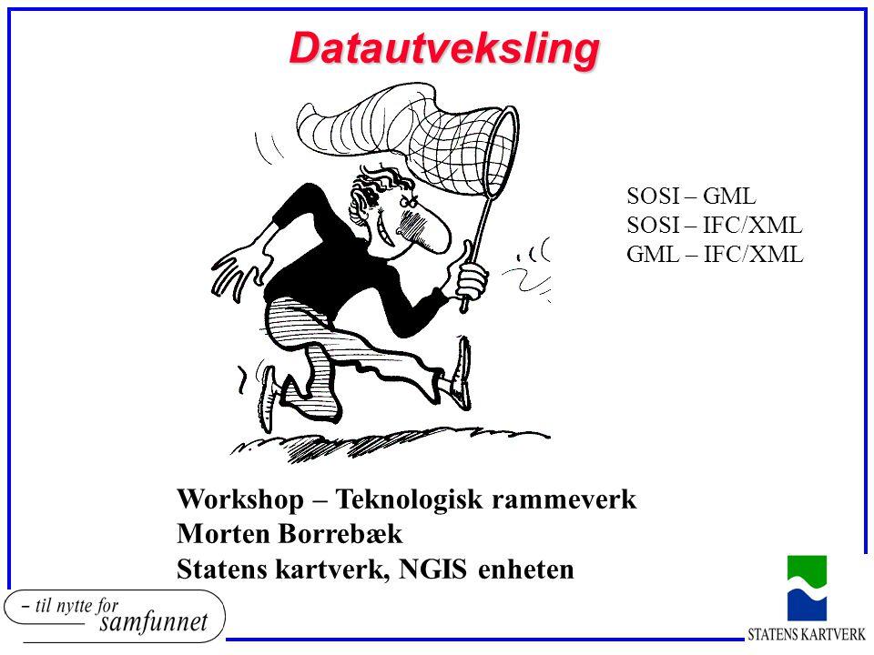 Datautveksling Datautveksling Workshop – Teknologisk rammeverk Morten Borrebæk Statens kartverk, NGIS enheten SOSI – GML SOSI – IFC/XML GML – IFC/XML
