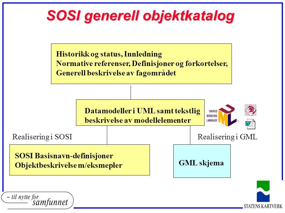 SOSI generell objektkatalog Historikk og status, Innledning Normative referenser, Definisjoner og forkortelser, Generell beskrivelse av fagområdet Dat