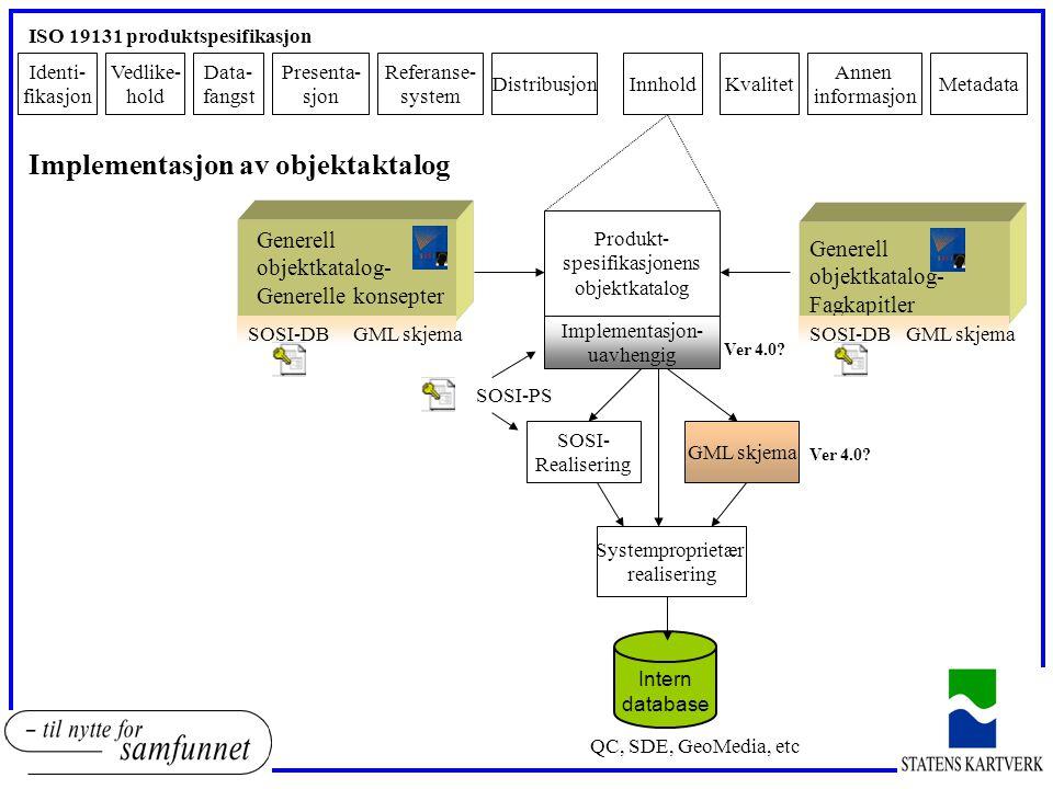 Produkt- spesifikasjonens objektkatalog ISO 19131 produktspesifikasjon Identi- fikasjon Vedlike- hold Data- fangst Implementasjon- uavhengig Distribus