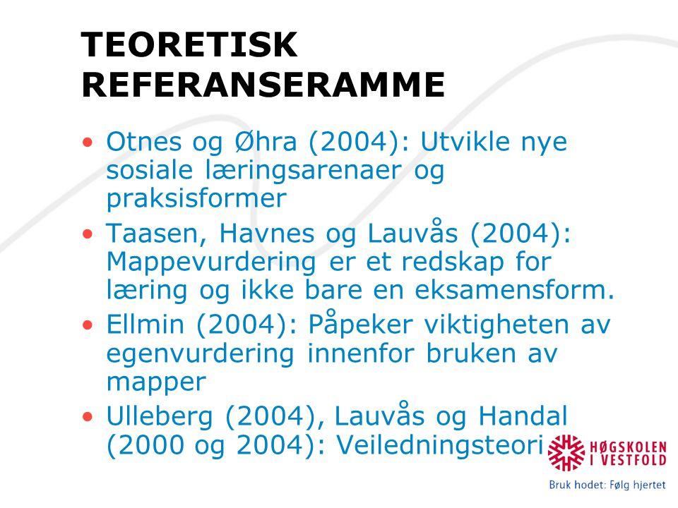 TEORETISK REFERANSERAMME Otnes og Øhra (2004): Utvikle nye sosiale læringsarenaer og praksisformer Taasen, Havnes og Lauvås (2004): Mappevurdering er