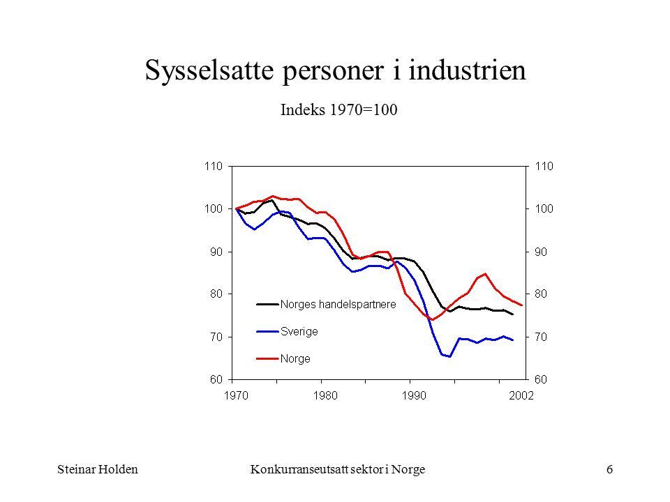 Steinar HoldenKonkurranseutsatt sektor i Norge6 Sysselsatte personer i industrien Indeks 1970=100