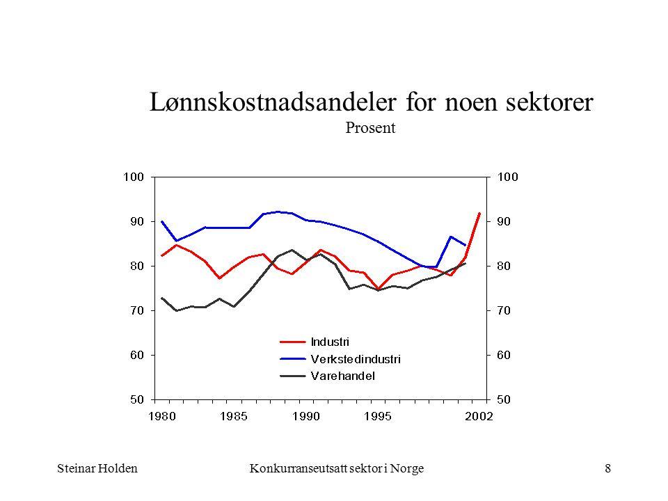 Steinar HoldenKonkurranseutsatt sektor i Norge8 Lønnskostnadsandeler for noen sektorer Prosent