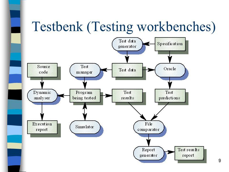 10 Testbenkverktøy (Tools for testing workbenches) Testmanager Testdatagenerator Orakel Filkomparator Rapportgenerator Dynamisk simulator Simulator
