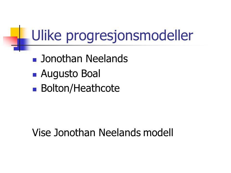 Ulike progresjonsmodeller Jonothan Neelands Augusto Boal Bolton/Heathcote Vise Jonothan Neelands modell