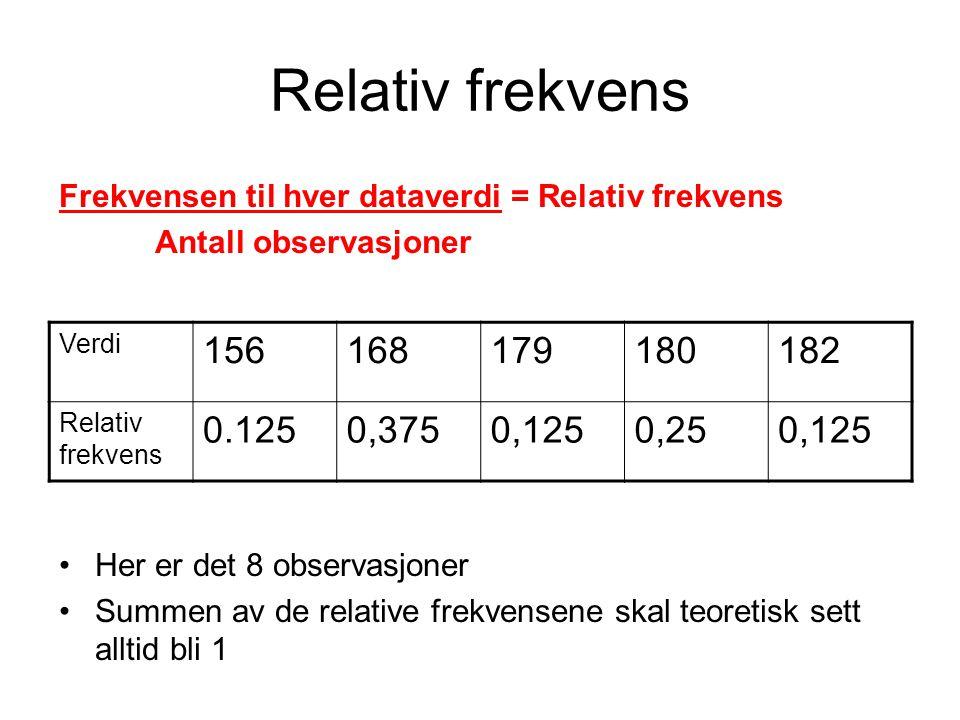 Relativ frekvens Frekvensen til hver dataverdi = Relativ frekvens Antall observasjoner Her er det 8 observasjoner Summen av de relative frekvensene sk