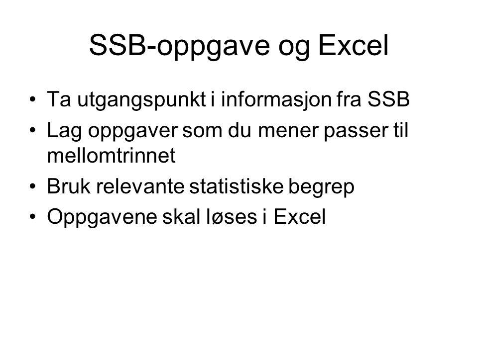 SSB-oppgave og Excel Ta utgangspunkt i informasjon fra SSB Lag oppgaver som du mener passer til mellomtrinnet Bruk relevante statistiske begrep Oppgav