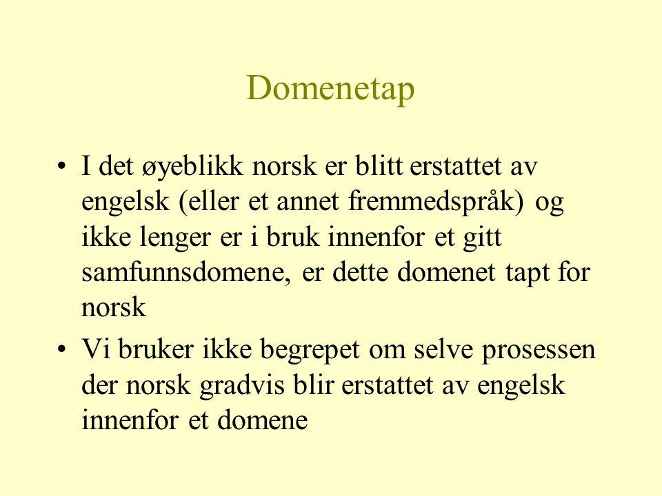 Situasjonen for norsk i dag Ingen domener er gått tapt til engelsk Noen domener er inne i en prosess der engelsk i økende grad vinner innpass.
