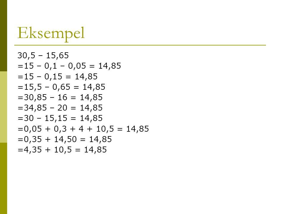 Eksempel 30,5 – 15,65 =15 – 0,1 – 0,05 = 14,85 =15 – 0,15 = 14,85 =15,5 – 0,65 = 14,85 =30,85 – 16 = 14,85 =34,85 – 20 = 14,85 =30 – 15,15 = 14,85 =0,05 + 0,3 + 4 + 10,5 = 14,85 =0,35 + 14,50 = 14,85 =4,35 + 10,5 = 14,85