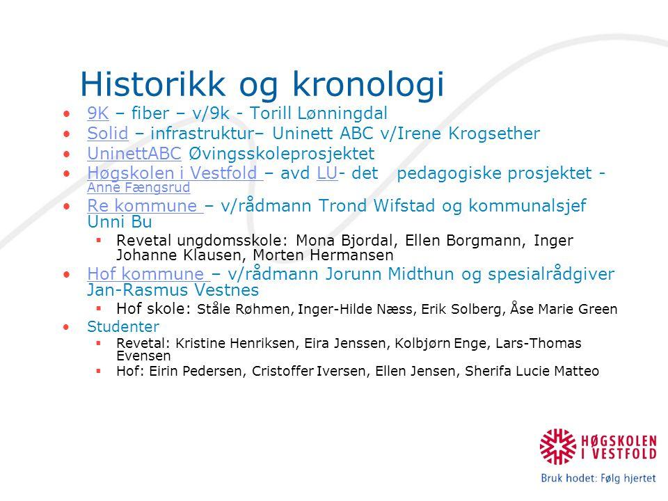 Historikk og kronologi 9K – fiber – v/9k - Torill Lønningdal9K Solid – infrastruktur– Uninett ABC v/Irene KrogsetherSolid UninettABC Øvingsskoleprosje