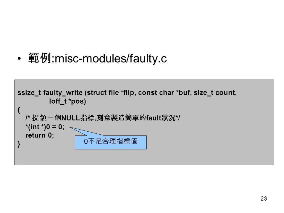 23 範例 :misc-modules/faulty.c ssize_t faulty_write (struct file *filp, const char *buf, size_t count, loff_t *pos) { /* 提領一個 NULL 指標, 刻意製造簡單的 fault 狀況 */ *(int *)0 = 0; return 0; } 0 不是合理指標值