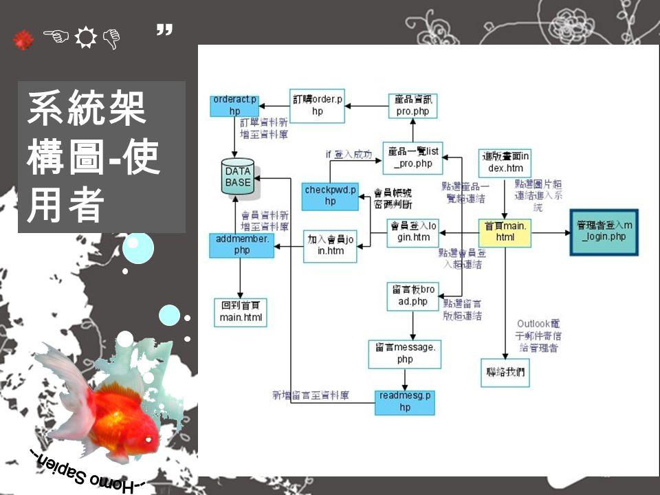 ERD ~ 系統架 構圖 - 使 用者