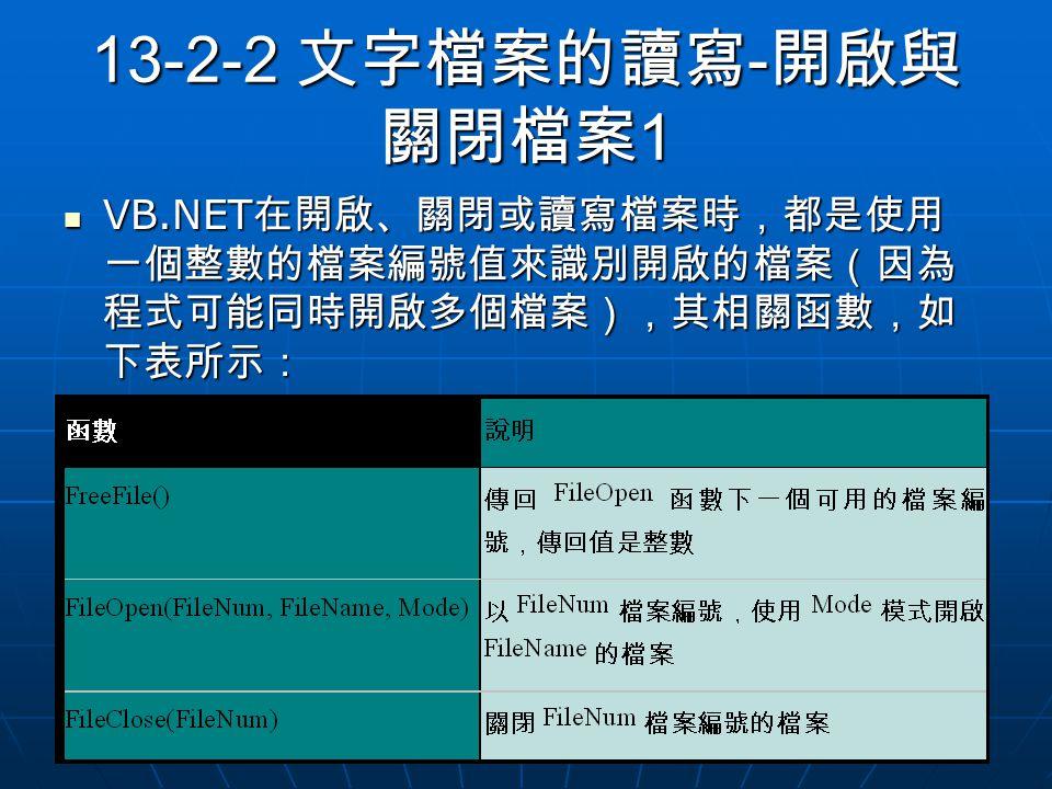 13-2-2 文字檔案的讀寫 - 開啟與 關閉檔案 1 VB.NET 在開啟、關閉或讀寫檔案時,都是使用 一個整數的檔案編號值來識別開啟的檔案(因為 程式可能同時開啟多個檔案),其相關函數,如 下表所示: VB.NET 在開啟、關閉或讀寫檔案時,都是使用 一個整數的檔案編號值來識別開啟的檔案(因為 程式可能同時開啟多個檔案),其相關函數,如 下表所示: