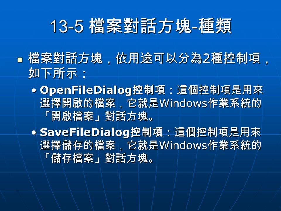13-5 檔案對話方塊 - 種類 檔案對話方塊,依用途可以分為 2 種控制項, 如下所示: 檔案對話方塊,依用途可以分為 2 種控制項, 如下所示: OpenFileDialog 控制項:這個控制項是用來 選擇開啟的檔案,它就是 Windows 作業系統的 「開啟檔案」對話方塊。OpenFileDialog 控制項:這個控制項是用來 選擇開啟的檔案,它就是 Windows 作業系統的 「開啟檔案」對話方塊。 SaveFileDialog 控制項:這個控制項是用來 選擇儲存的檔案,它就是 Windows 作業系統的 「儲存檔案」對話方塊。SaveFileDialog 控制項:這個控制項是用來 選擇儲存的檔案,它就是 Windows 作業系統的 「儲存檔案」對話方塊。