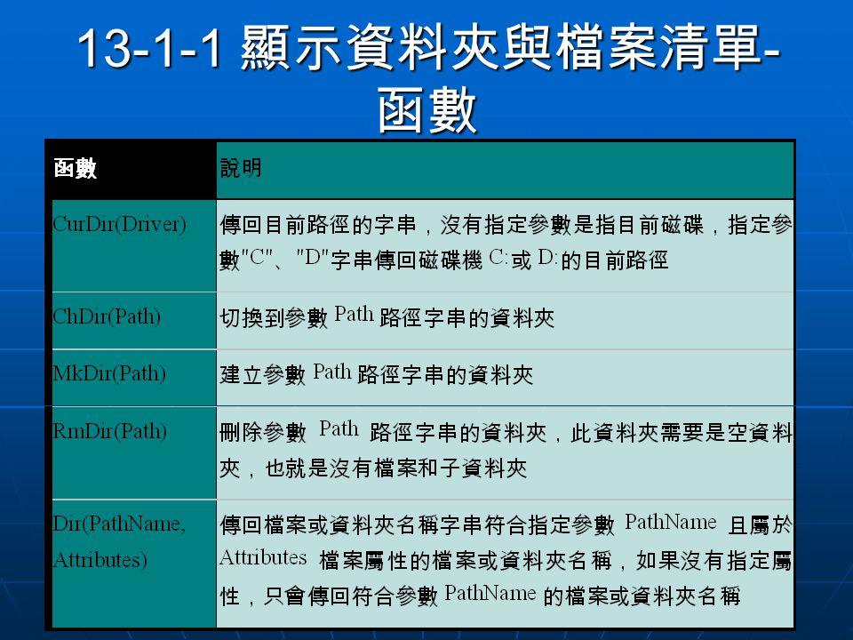 13-1-1 顯示資料夾與檔案清單 - 函數