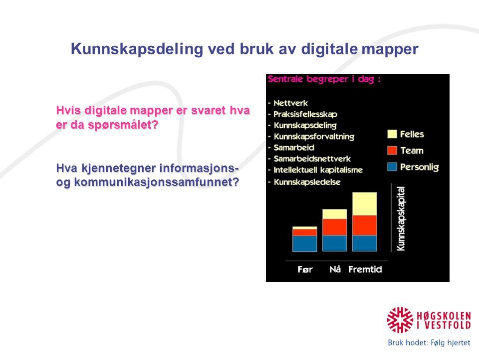 Kunnskapsdeling ved bruk av digitale mapper Hvis digitale mapper er svaret hva er da spørsmålet.
