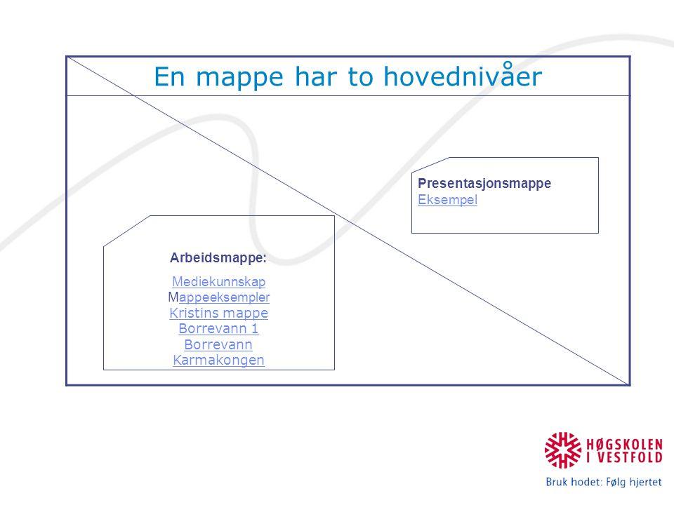 Kilder Håland Erna & Bostad Finn.2002: Innføring og bruk av Coursekeeper ved NTNU.