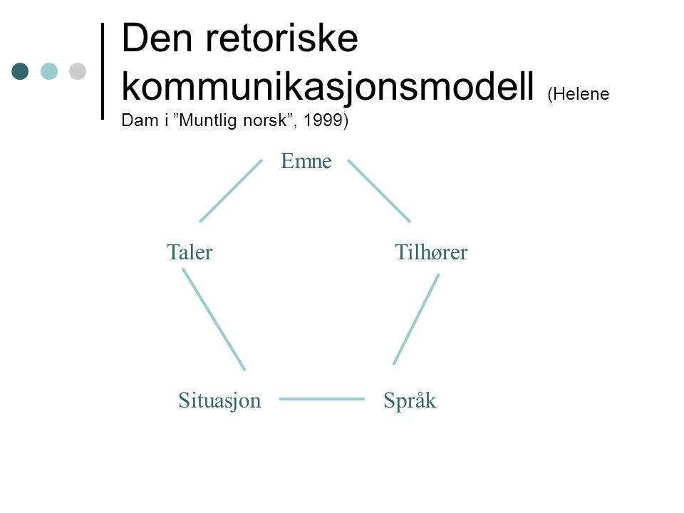 Den retoriske kommunikasjonsmodell (Helene Dam i Muntlig norsk , 1999) Emne TalerTilhører SituasjonSpråk