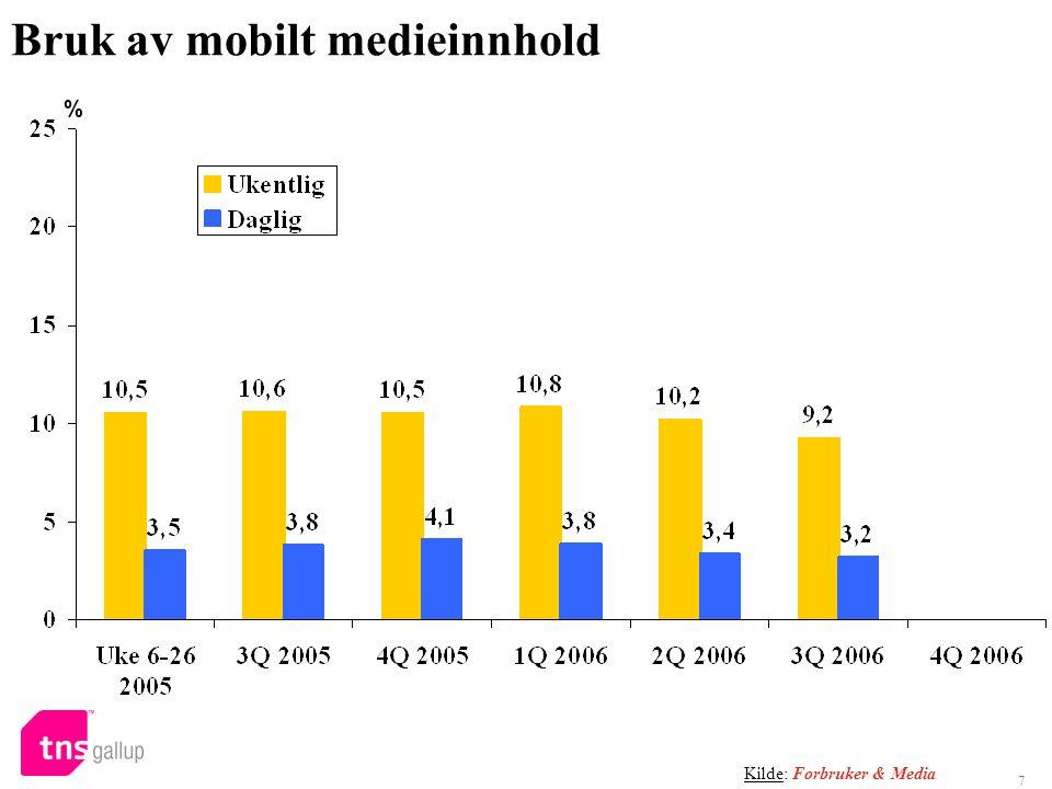 7 Bruk av mobilt medieinnhold % Kilde: Forbruker & Media