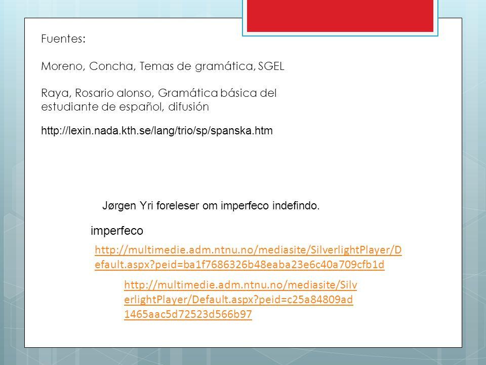 http://lexin.nada.kth.se/lang/trio/sp/spanska.htm Fuentes: Moreno, Concha, Temas de gramática, SGEL Raya, Rosario alonso, Gramática básica del estudia