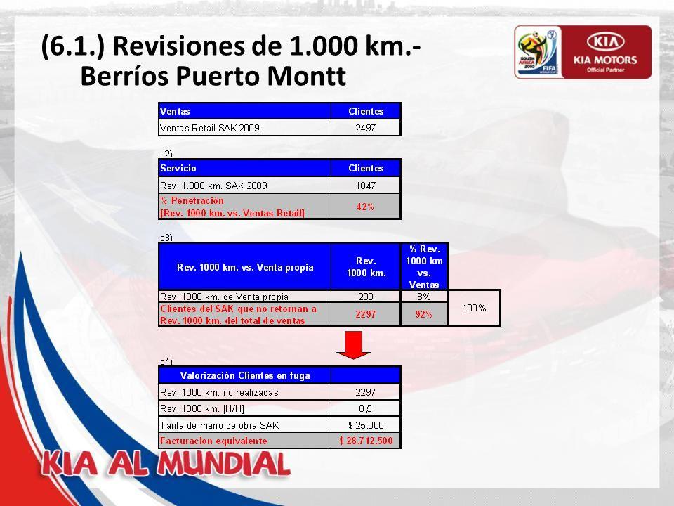 (6.1.) Revisiones de 1.000 km.- Berríos Puerto Montt