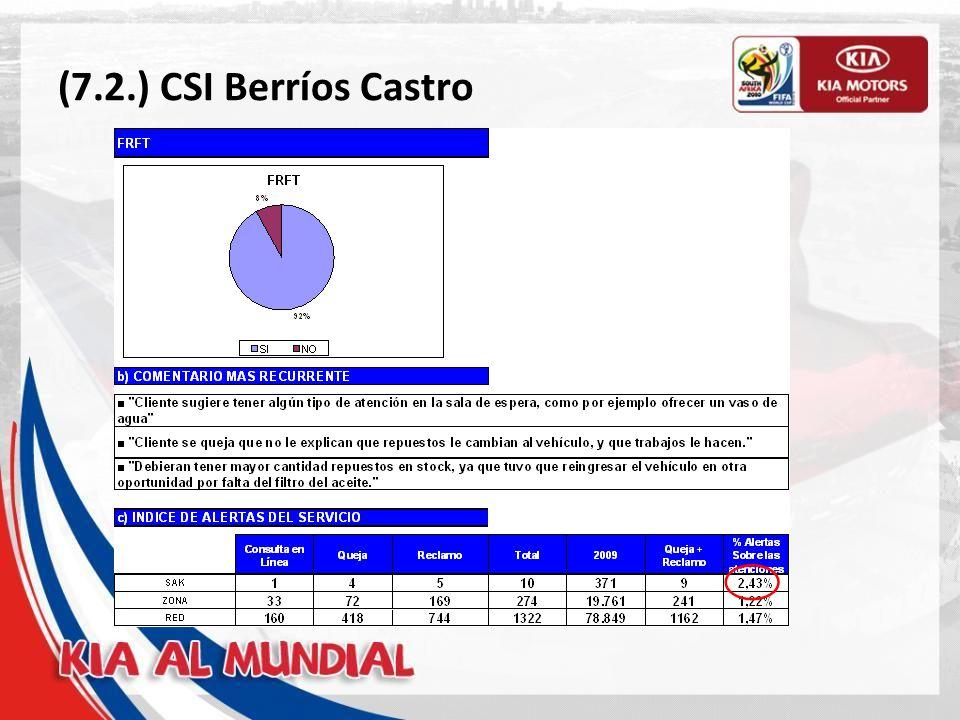 (7.2.) CSI Berríos Castro