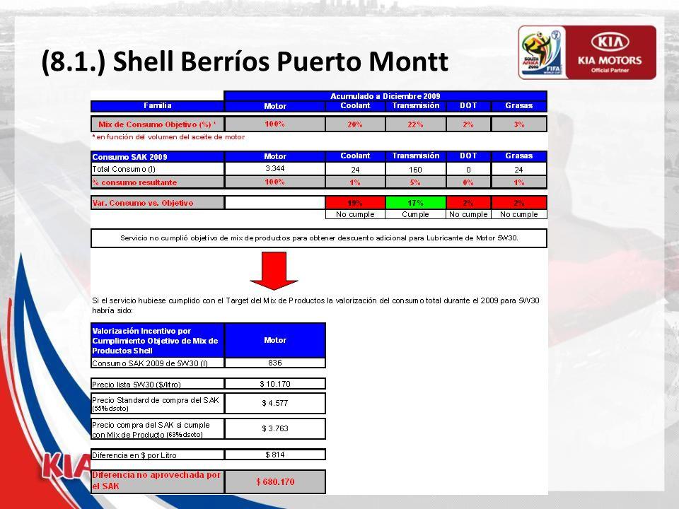 (8.1.) Shell Berríos Puerto Montt