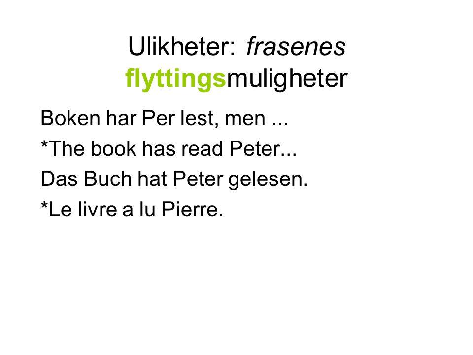 Ulikheter: frasenes flyttingsmuligheter Boken har Per lest, men... *The book has read Peter... Das Buch hat Peter gelesen. *Le livre a lu Pierre.
