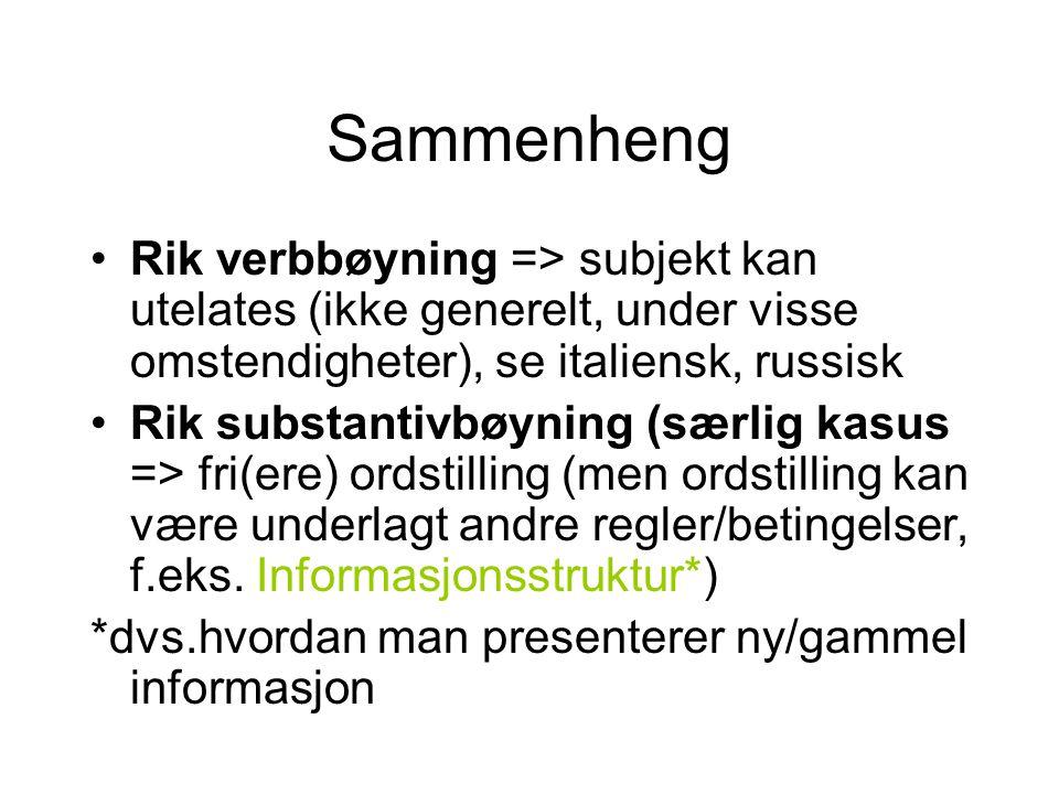 Sammenheng Rik verbbøyning => subjekt kan utelates (ikke generelt, under visse omstendigheter), se italiensk, russisk Rik substantivbøyning (særlig ka
