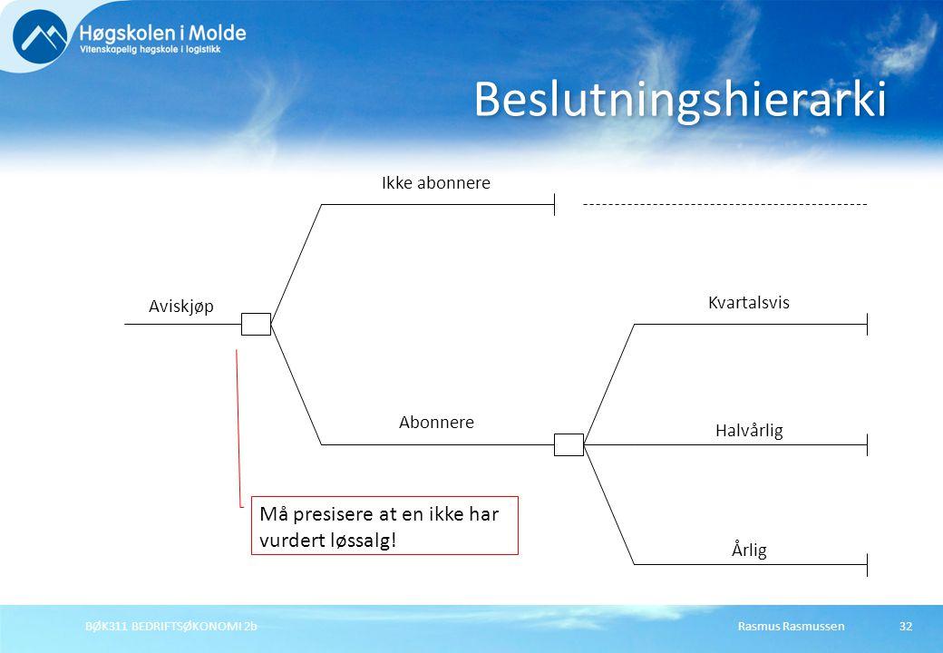Rasmus RasmussenBØK311 BEDRIFTSØKONOMI 2b32 Beslutningshierarki Må presisere at en ikke har vurdert løssalg! Ikke abonnere Abonnere Kvartalsvis Halvår