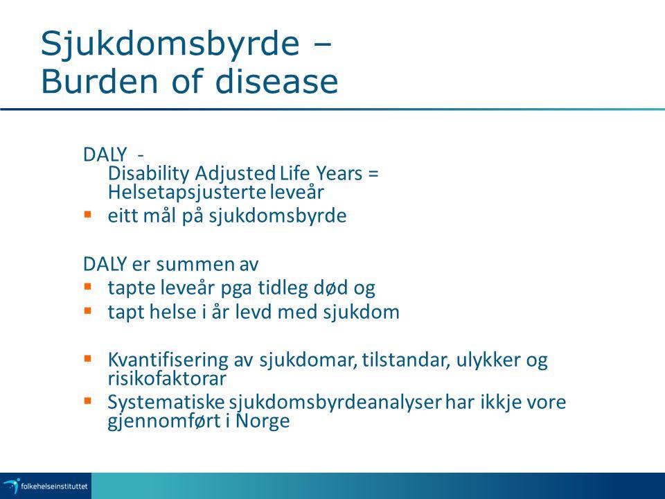 Mosjon Kilde FHI: Helseundersøkelser blant 40-45 åringer i Oslo, Hedmark, Oppland, Troms og Finnmark 2000-3