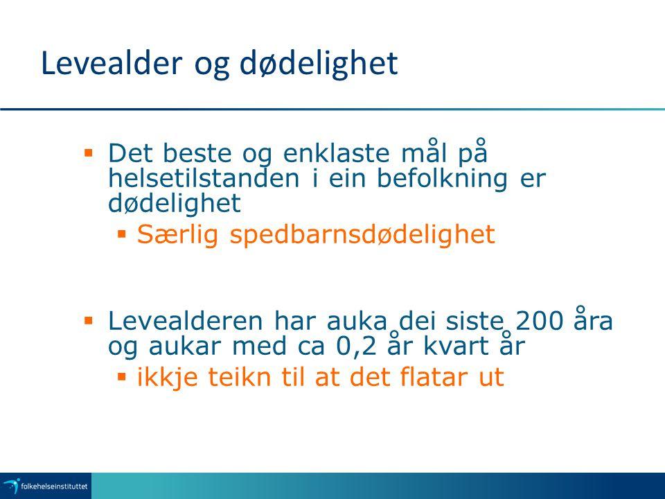 2010: 2,8/1000 171 døde 97 gutter og 74 jenter 2011 © Statistisk sentralbyrå Spedbarnsdødelighet i Norge