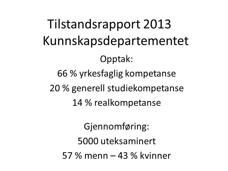 Tilstandsrapport 2013 Kunnskapsdepartementet Opptak: 66 % yrkesfaglig kompetanse 20 % generell studiekompetanse 14 % realkompetanse Gjennomføring: 500