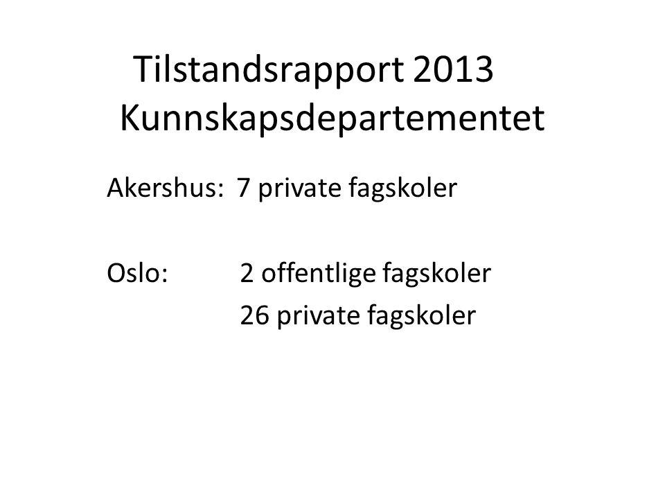 Tilstandsrapport 2013 Kunnskapsdepartementet Akershus: 7 private fagskoler Oslo:2 offentlige fagskoler 26 private fagskoler