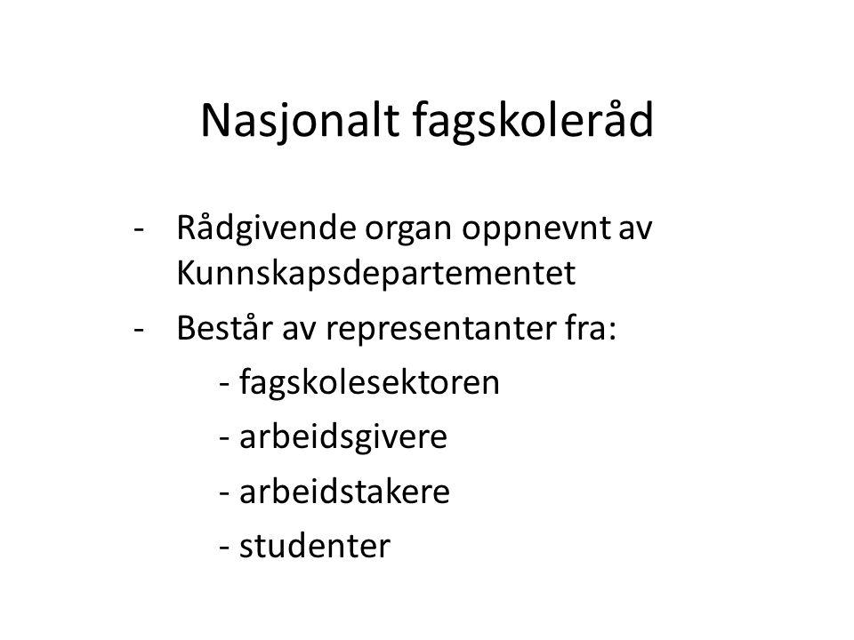 Nasjonalt fagskoleråd -Rådgivende organ oppnevnt av Kunnskapsdepartementet -Består av representanter fra: - fagskolesektoren - arbeidsgivere - arbeids