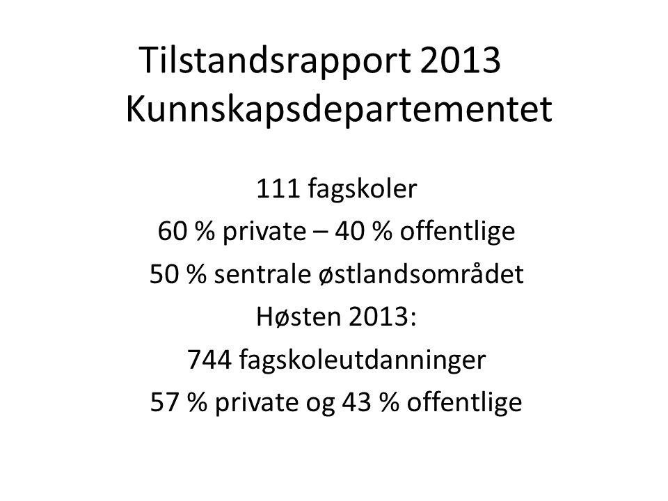Tilstandsrapport 2013 Kunnskapsdepartementet 111 fagskoler 60 % private – 40 % offentlige 50 % sentrale østlandsområdet Høsten 2013: 744 fagskoleutdan