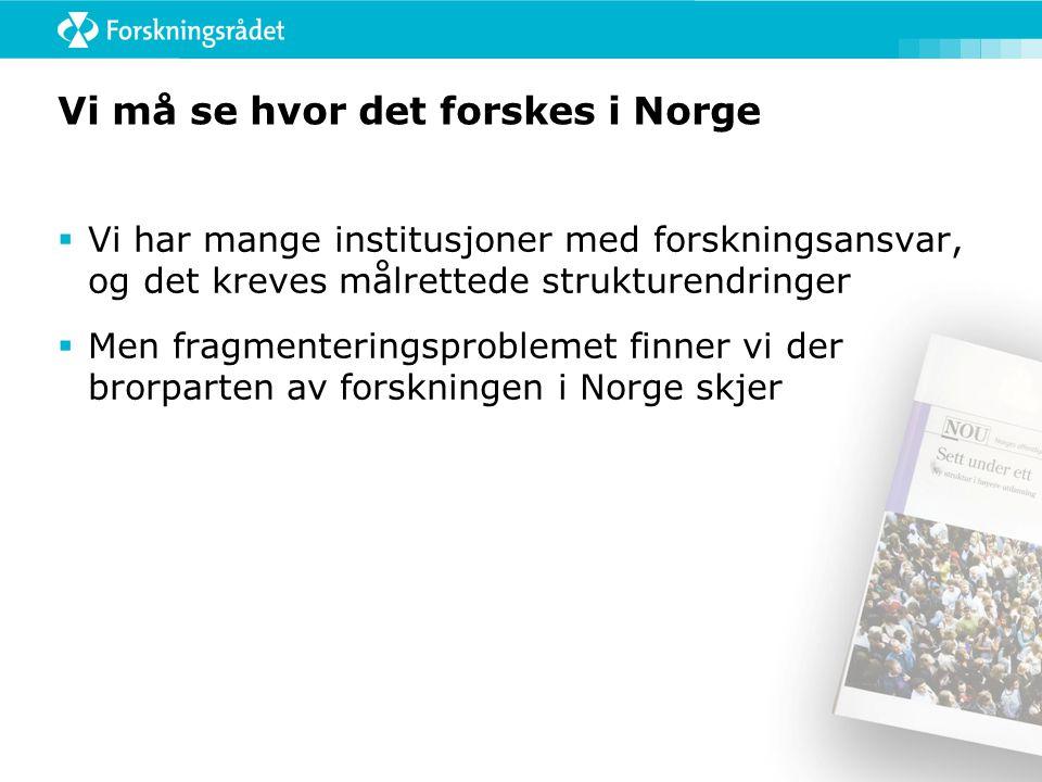 Vi må se hvor det forskes i Norge  Vi har mange institusjoner med forskningsansvar, og det kreves målrettede strukturendringer  Men fragmenteringsproblemet finner vi der brorparten av forskningen i Norge skjer
