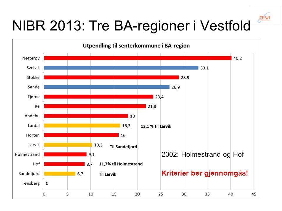 NIBR 2013: Tre BA-regioner i Vestfold 2002: Holmestrand og Hof Kriterier bør gjennomgås!