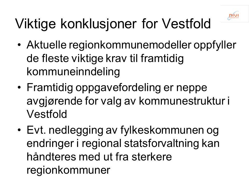 Viktige konklusjoner for Vestfold Aktuelle regionkommunemodeller oppfyller de fleste viktige krav til framtidig kommuneinndeling Framtidig oppgaveford