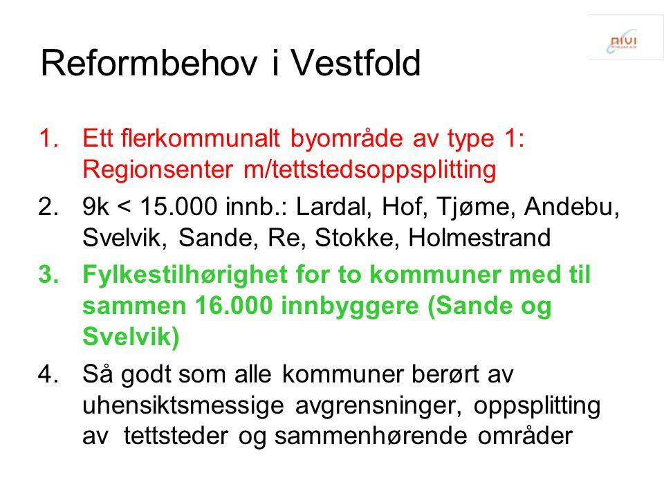 Reformbehov i Vestfold 1.Ett flerkommunalt byområde av type 1: Regionsenter m/tettstedsoppsplitting 2.9k < 15.000 innb.: Lardal, Hof, Tjøme, Andebu, S
