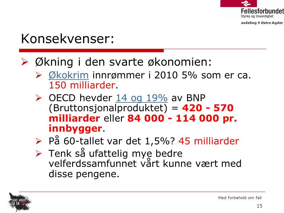avdeling 9 Østre Agder Med forbehold om feil Konsekvenser:  Økning i den svarte økonomien:  Økokrim innrømmer i 2010 5% som er ca. 150 milliarder. Ø