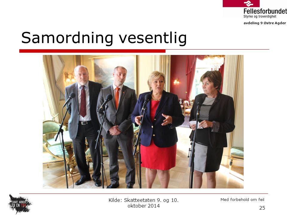 avdeling 9 Østre Agder Med forbehold om feil Samordning vesentlig Kilde: Skatteetaten 9. og 10. oktober 2014 25