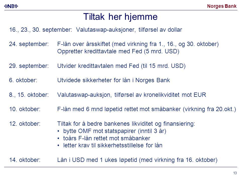 Norges Bank 13 Tiltak her hjemme 16., 23., 30.