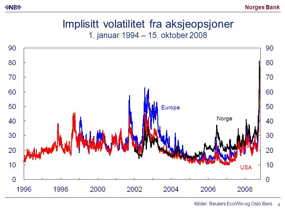 Norges Bank 4 Implisitt volatilitet fra aksjeopsjoner 1.