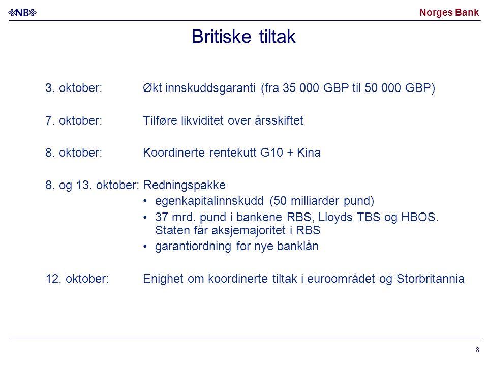 Norges Bank 8 Britiske tiltak 3. oktober: Økt innskuddsgaranti (fra 35 000 GBP til 50 000 GBP) 7.