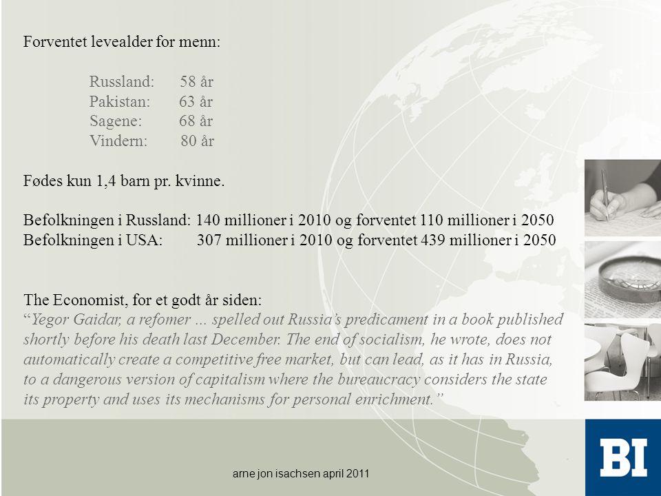 arne jon isachsen april 2011 Forventet levealder for menn: Russland: 58 år Pakistan: 63 år Sagene: 68 år Vindern: 80 år Fødes kun 1,4 barn pr. kvinne.