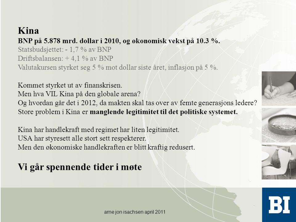 arne jon isachsen april 2011 Kina BNP på 5.878 mrd. dollar i 2010, og økonomisk vekst på 10.3 %. Statsbudsjettet: - 1,7 % av BNP Driftsbalansen: + 4,1