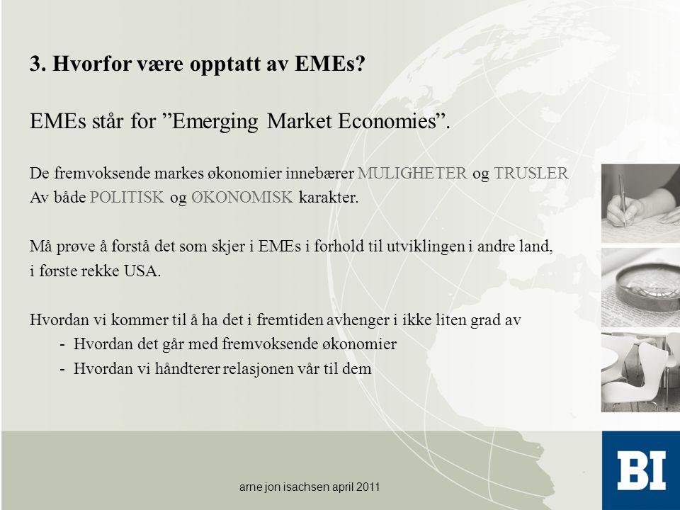 """3. Hvorfor være opptatt av EMEs? EMEs står for """"Emerging Market Economies"""". De fremvoksende markes økonomier innebærer MULIGHETER og TRUSLER Av både P"""