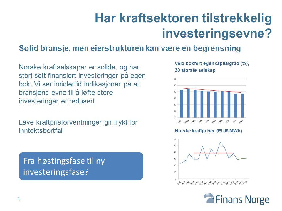 Veid bokført egenkapitalgrad (%), 30 største selskap Norske kraftpriser (EUR/MWh) Norske kraftselskaper er solide, og har stort sett finansiert investeringer på egen bok.