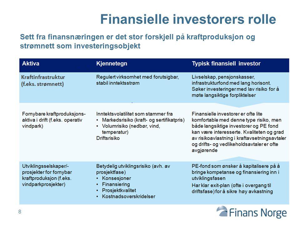 8 Finansielle investorers rolle Sett fra finansnæringen er det stor forskjell på kraftproduksjon og strømnett som investeringsobjekt
